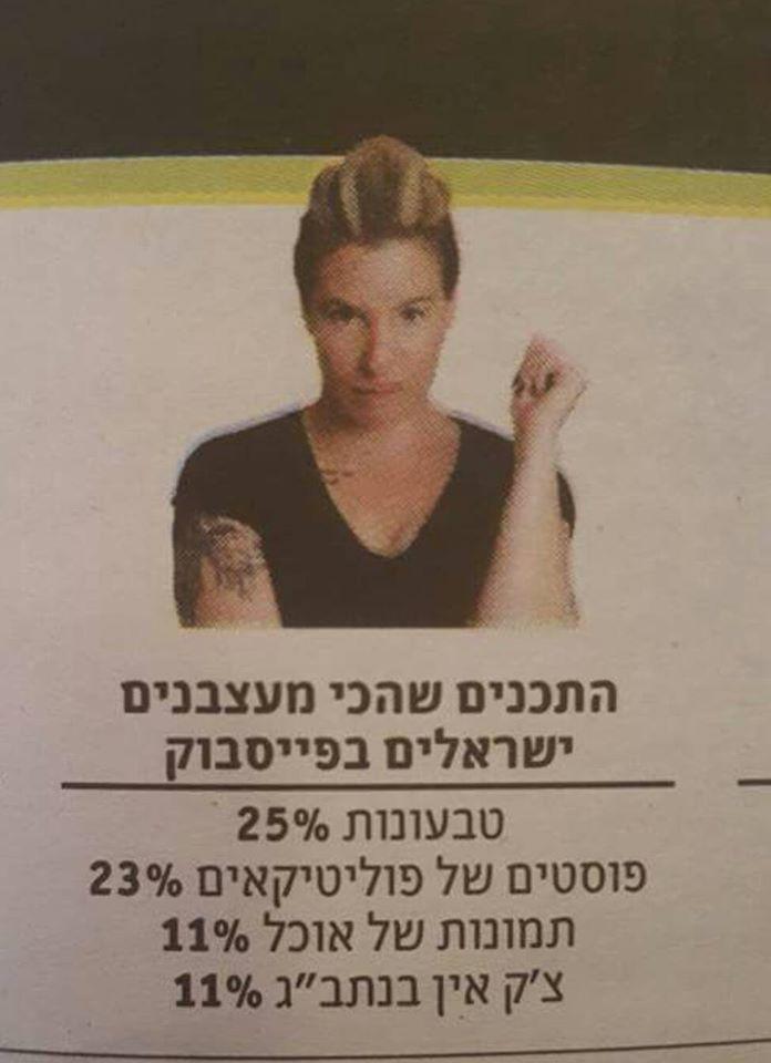 התכנים שהכי מעצבנים ישראלים בפייסבוק