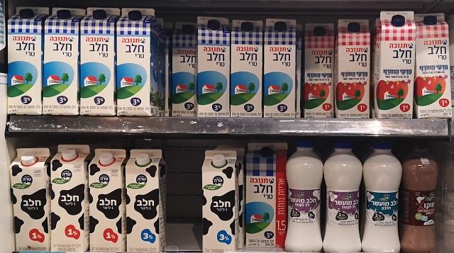 מחירם המירבי של מוצרי החלב המפוקחים יעלה בשיעור של 3.4%